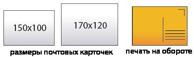 Открытка почтовая размер, картинки