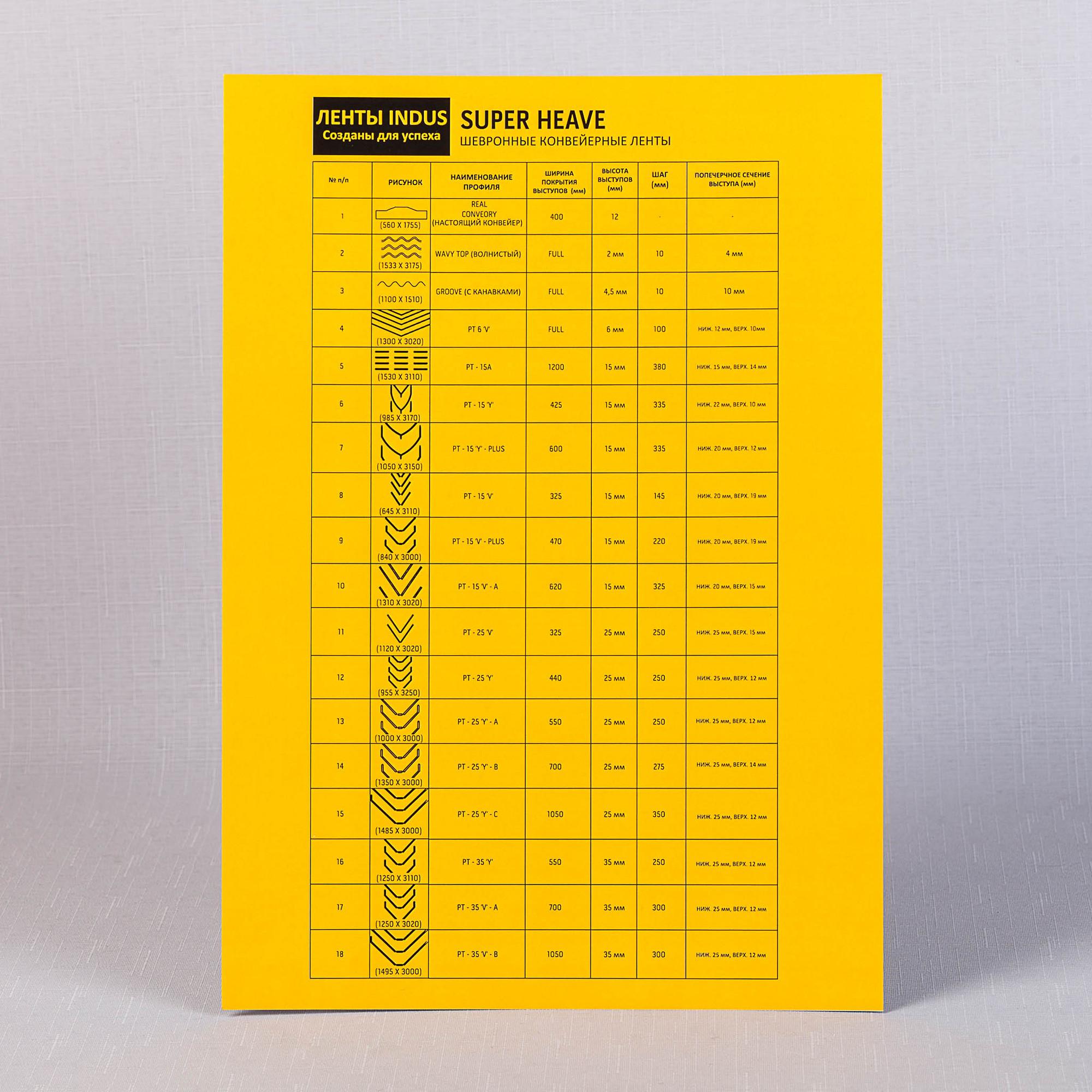 ярко желтая рекламная листовка