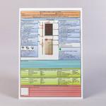 Инструкция для пользователя А4 на офсетной бумаге